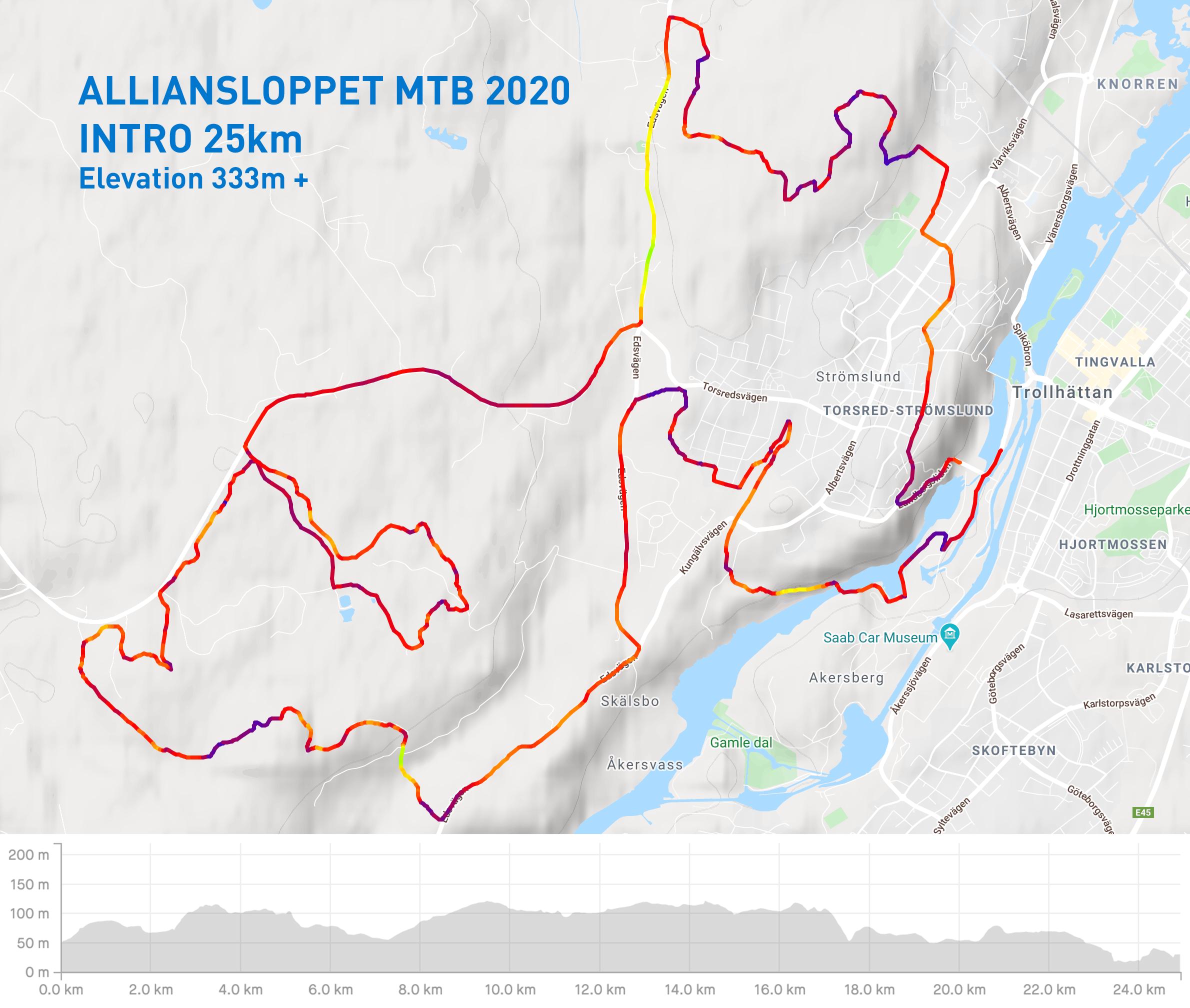 Alliansloppet MTB intro 25km 2020