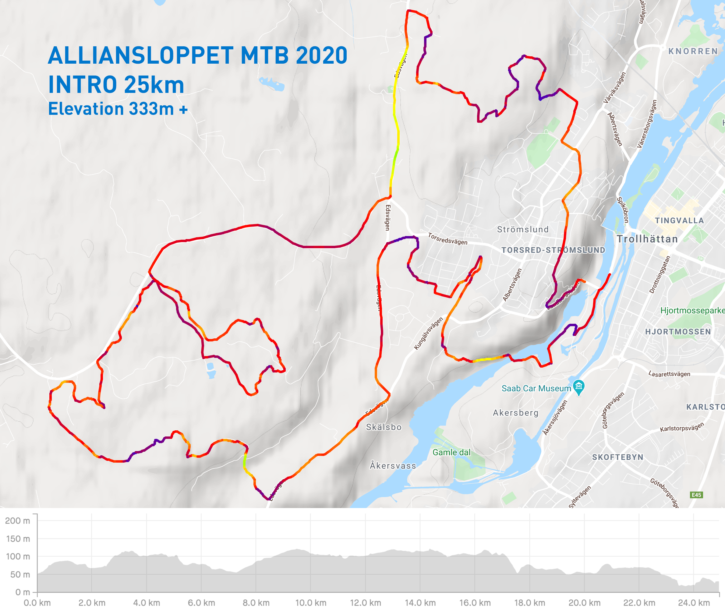 Alliansloppet MTB intro 25km 2020